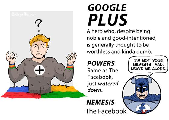 Liga Justicia Internet: Google Plus