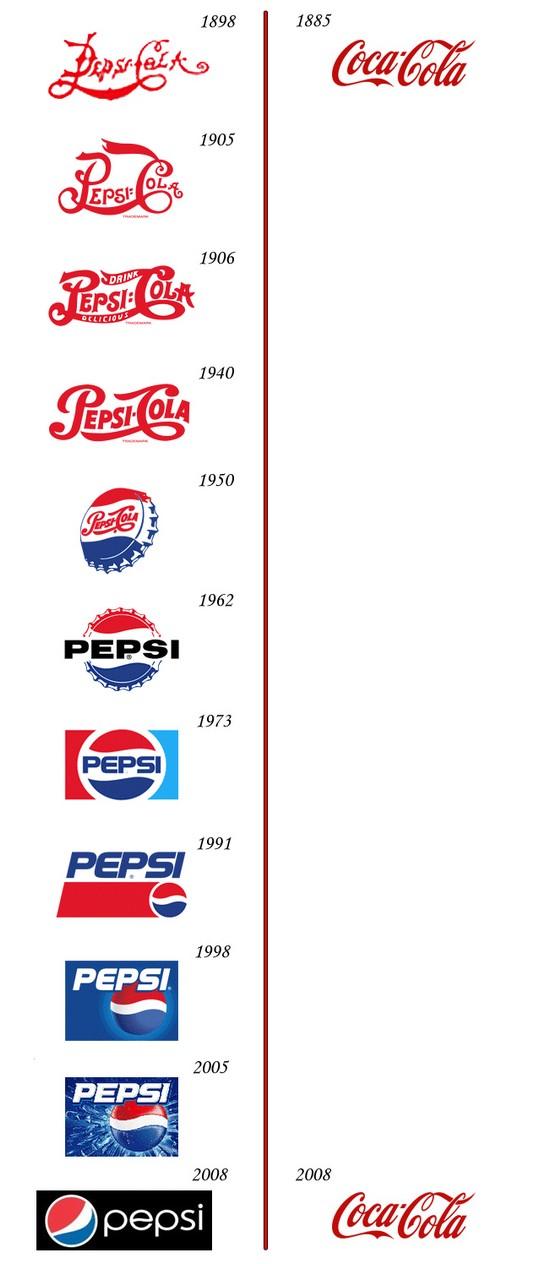 Logos Coca-Cola y Pepsi