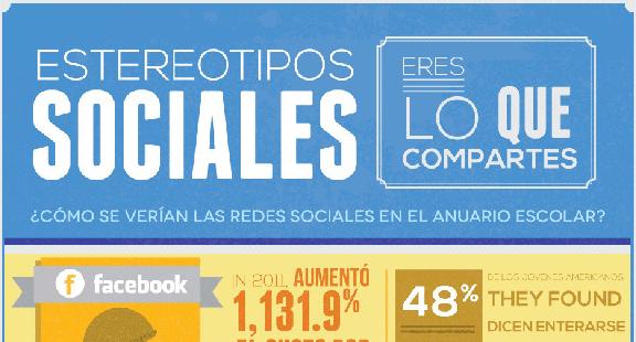 #infografía: Estereotipos Sociales