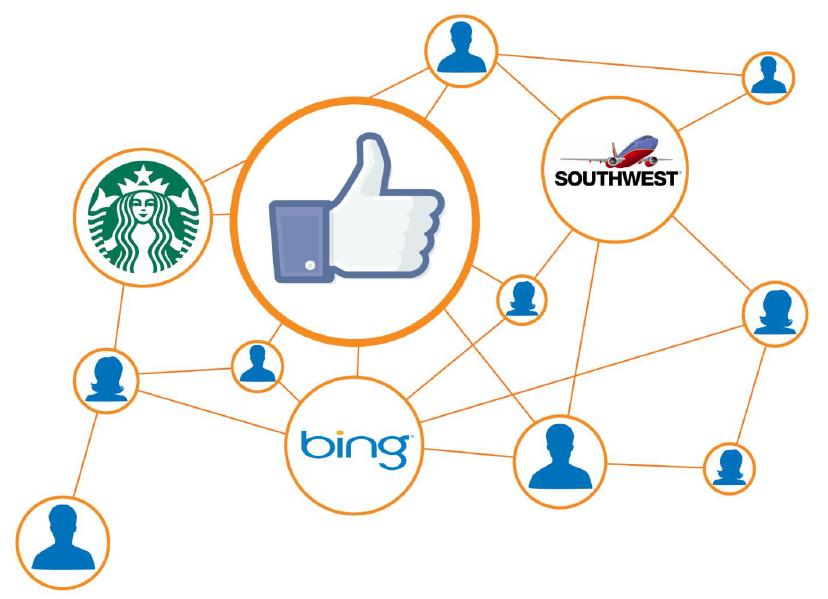 Aprende: ¿Qué es el Branded Content?