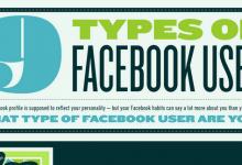 Infografía: Los 9 tipos de usuarios en Facebook