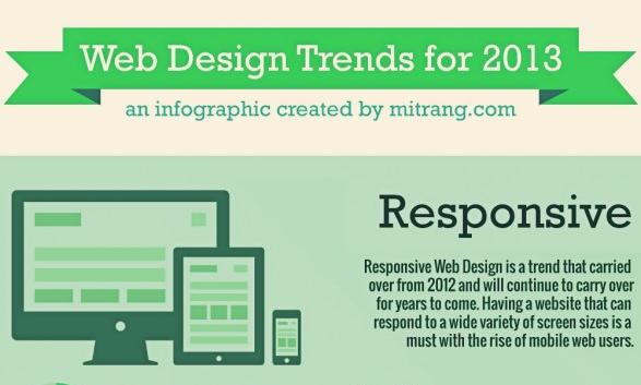 #Infografía: Las tendencias del diseño web en 2013