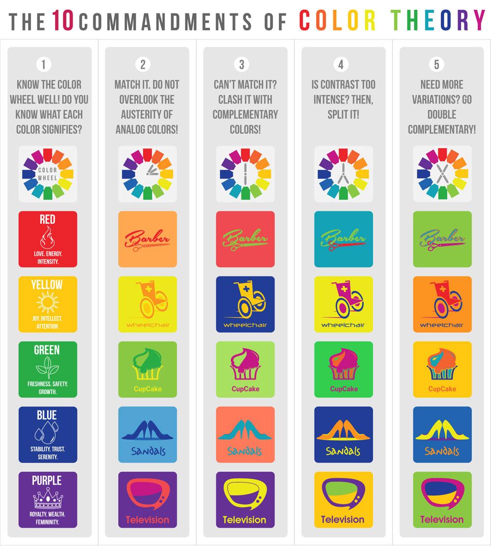 Infografía; Los 10 Mandamientos de la teoría del Color