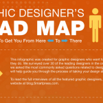 10 editores de vídeo online #infografia #infographic | TICs y …