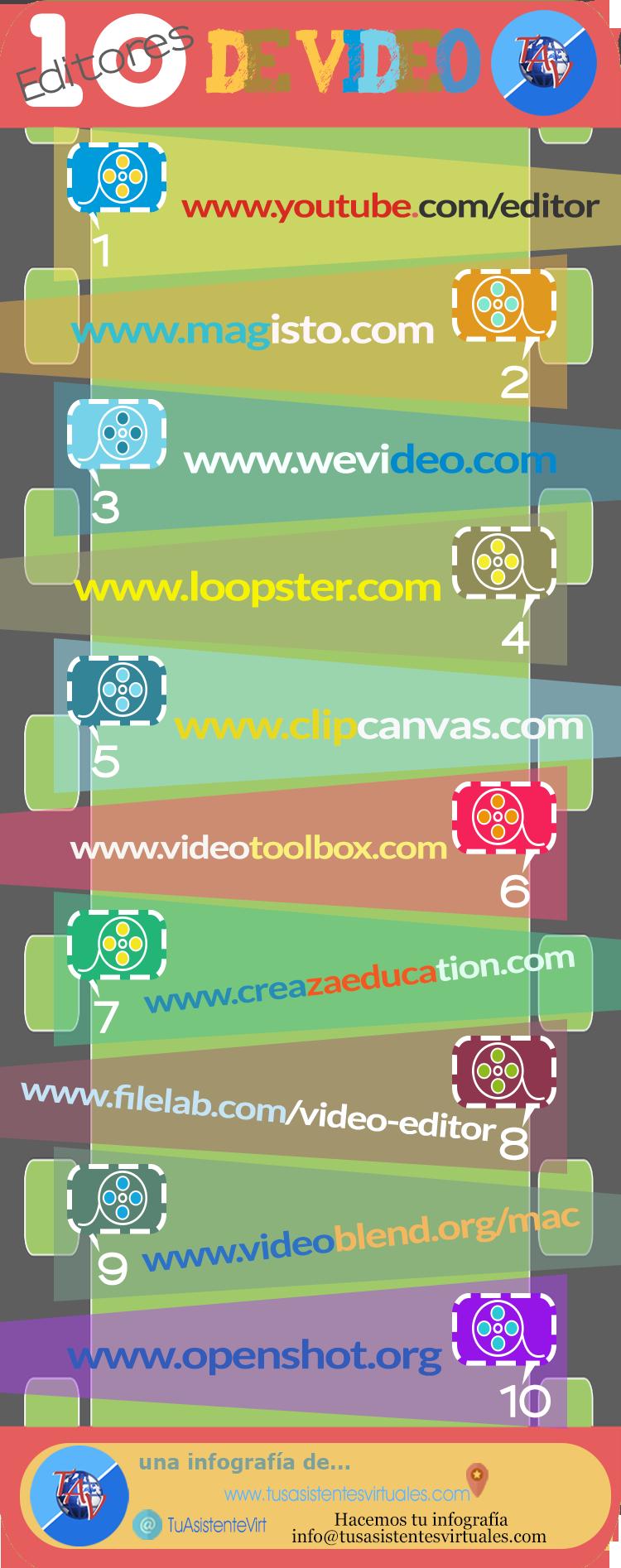 #infografía: 10 editores de vídeo online