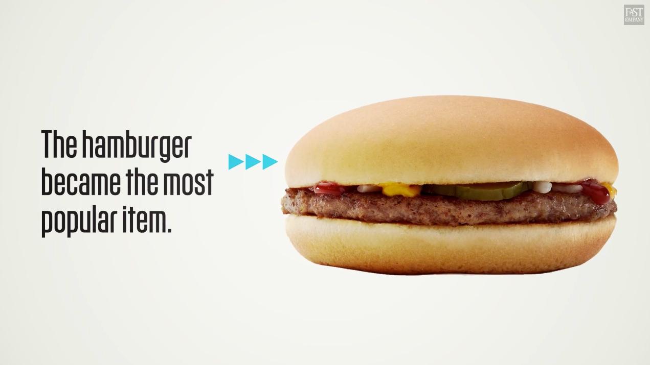 Un vídeo resume en 2 minutos los 74 años de historia de McDonalds