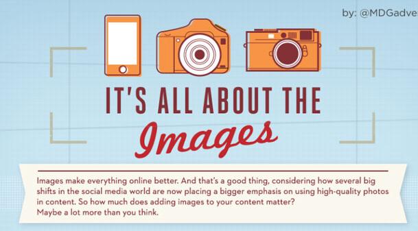 El impacto de las imágenes en Social Media