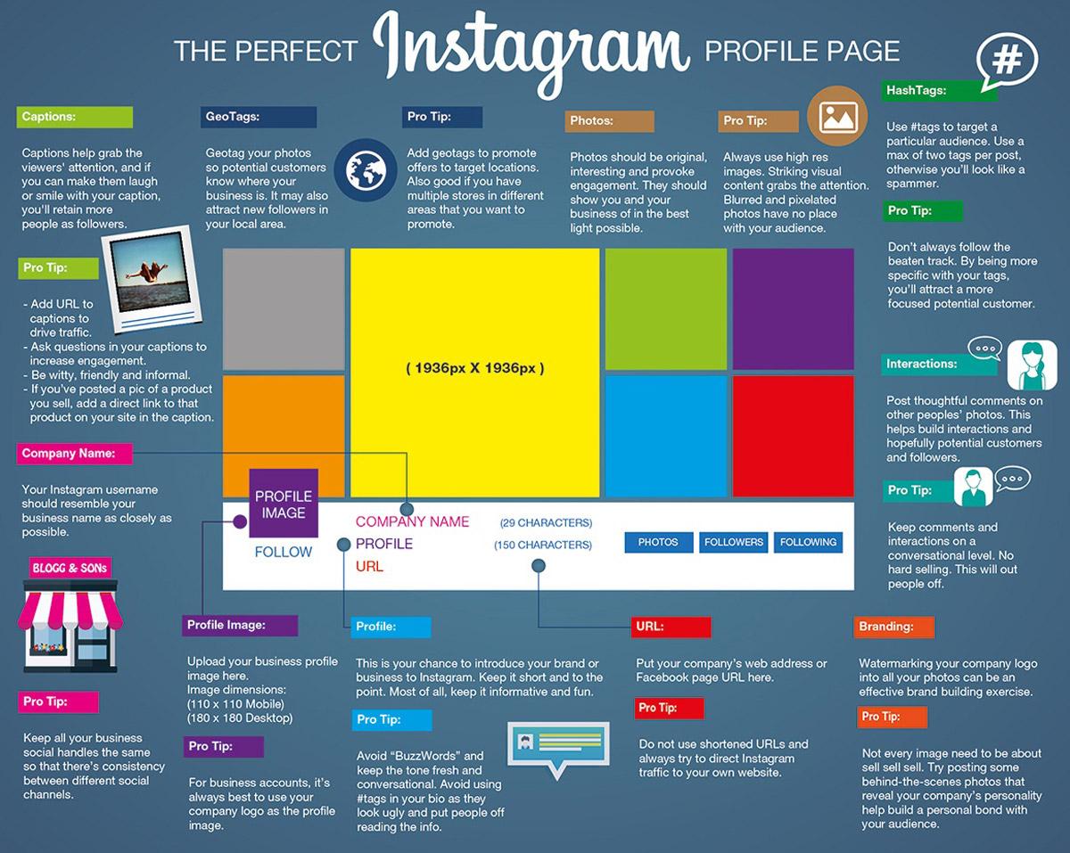 Anatomía de un perfil de Instagram perfecto