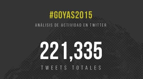 Así tuiteamos durante los #Goya2015
