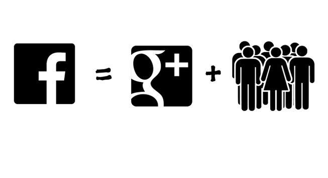 La fórmula matemática de cada red social [Infografía]