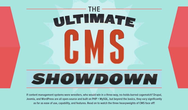 Comparación de CMS entre WordPress, Drupal y Joomla
