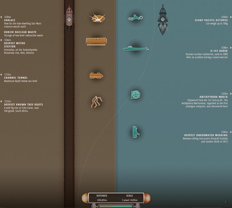 Viaje al Centro de la Tierra, ahora en infografía interactiva