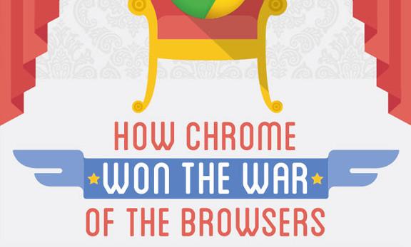 Cómo es que Chrome ha ganado la guerra de los navegadores