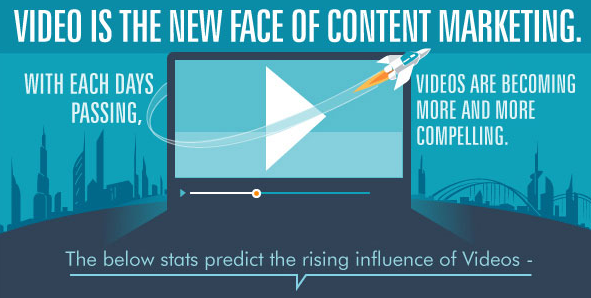 El papel del Video en el Content Marketing