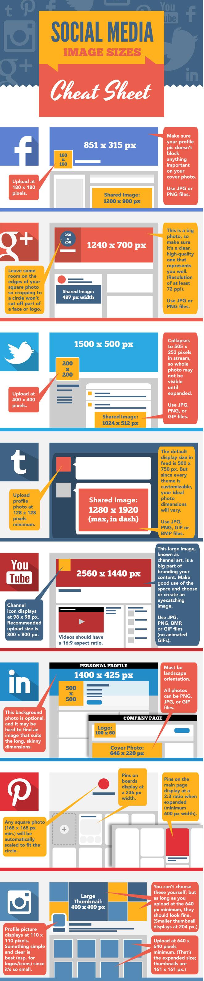 Infografía: Guía completa imágenes del Social Media