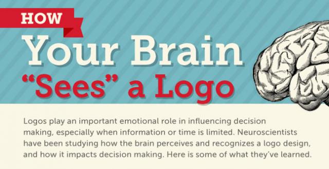 Infografía: Cómo interpreta tu cerebro un logo