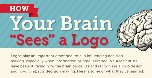 Cómo tu cerebro visualiza un logo