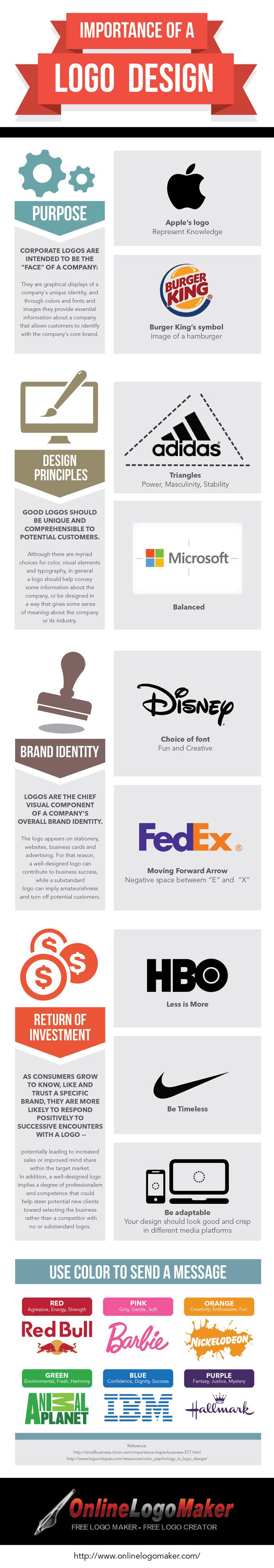 La importancia del diseño de un logo