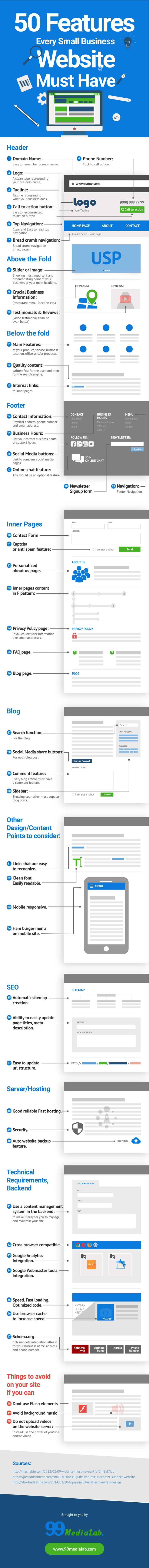 Infogarfía: Características que tu web debe tener