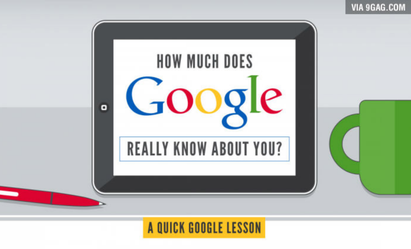 ¿Cuánto sabe Google de nosotros?