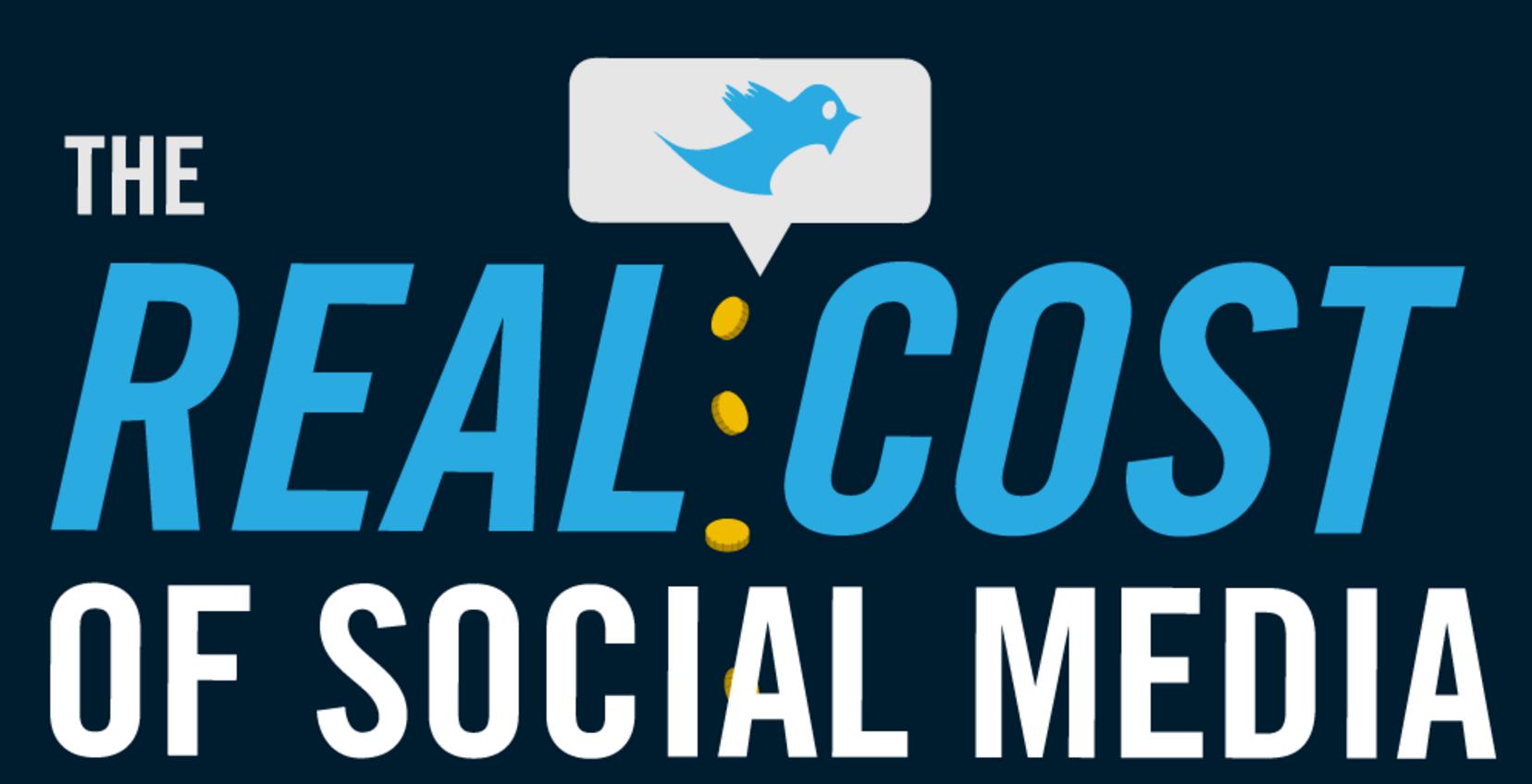 Cuánto cuesta realmente el Social Media