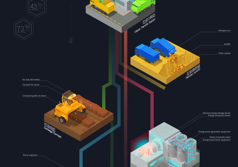Las 45 infografías más creativas