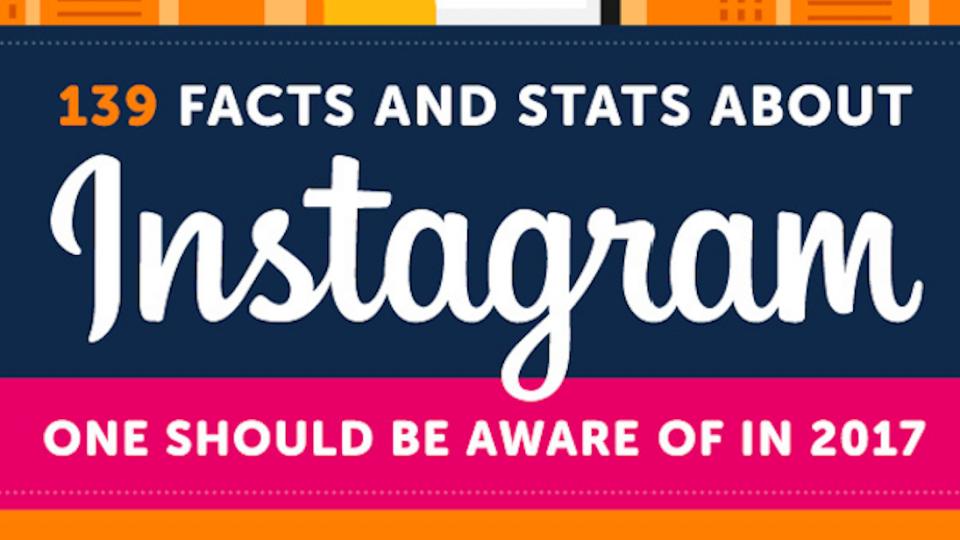 139 estadísticas sobre Instagram que debes conocer en 2017